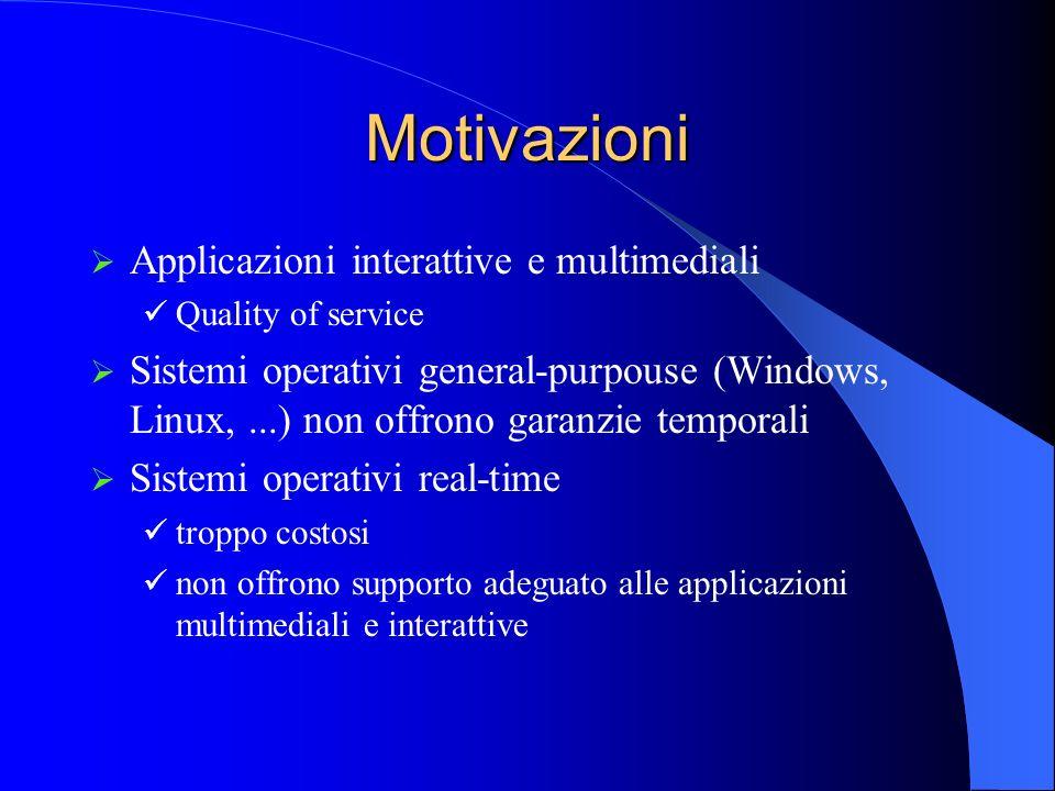 Motivazioni Applicazioni interattive e multimediali Quality of service Sistemi operativi general-purpouse (Windows, Linux,...) non offrono garanzie te