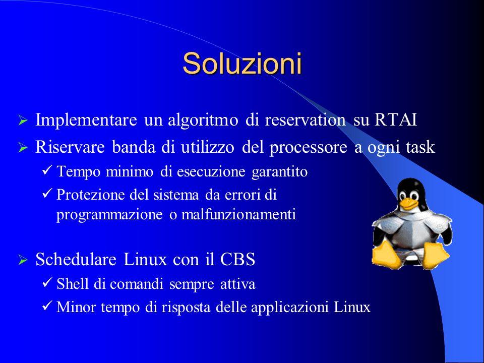 Real Time Application Interface (RTAI) Sistema real-time che permette lesecuzione di applicazioni tipo hard real-time Fa parte dei progetti Linux Real-Time Questo tipo di sistemi si definisce real time executive Solo il kernel real-time ha il pieno controllo dellhardware Principali sistemi: RTAI e RTLinux real time executive hardware LinuxTask 1Task n