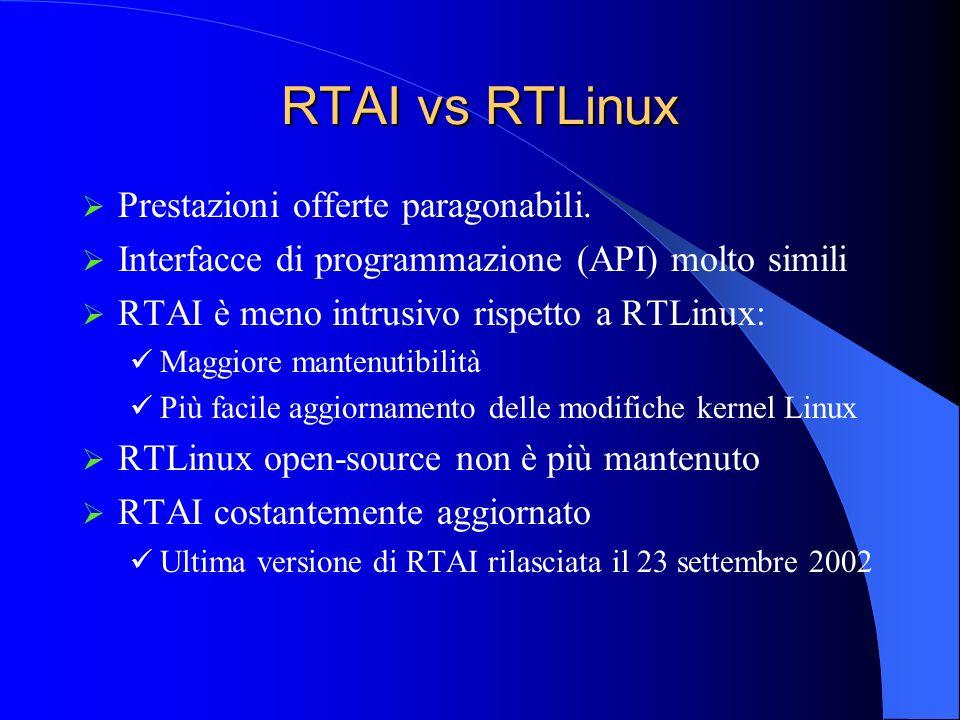 RTAI Costituito di moduli da inserire nel kernel Linux precedentemente modificato Moduli principali Gestore interruzioni (interrupt dispatcher) Scheduler Moduli aggiuntivi FIFO shared memory POSIX etc.