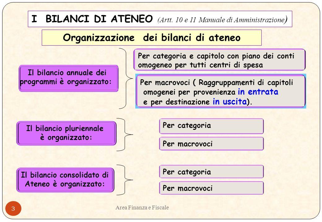 Area Finanza e Fiscale 2 Tipologia dei bilanci di ateneo ( Art.