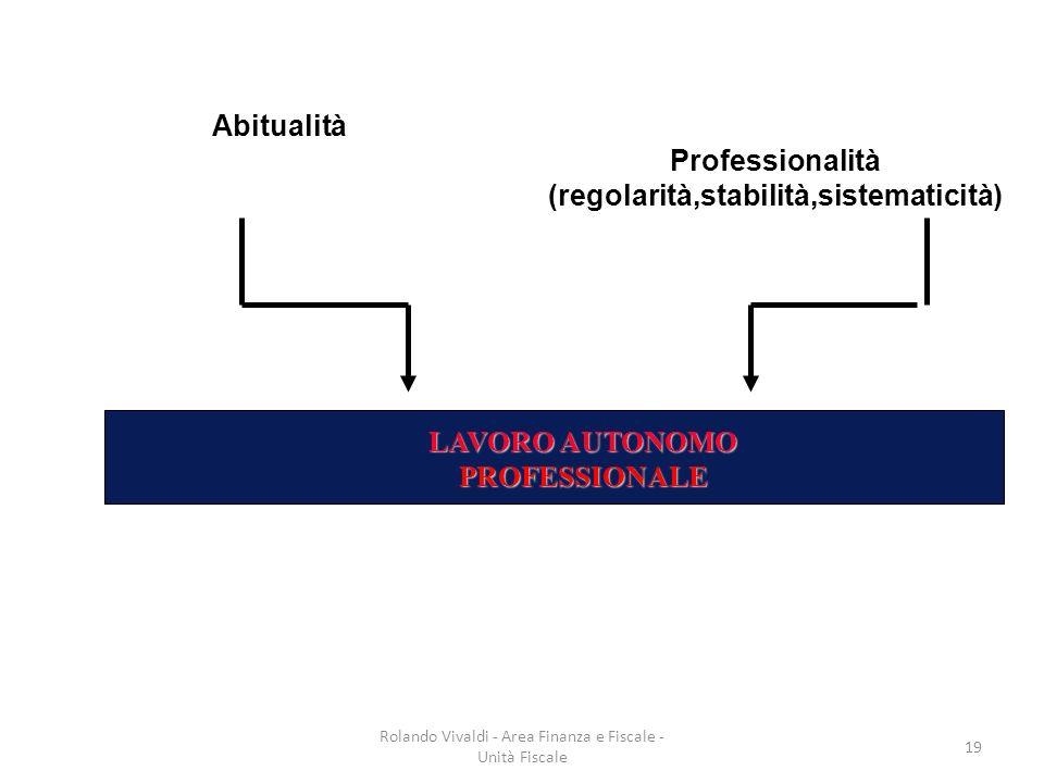 LAVORO AUTONOMO PROFESSIONALE Abitualità Professionalità (regolarità,stabilità,sistematicità) 19 Rolando Vivaldi - Area Finanza e Fiscale - Unità Fisc