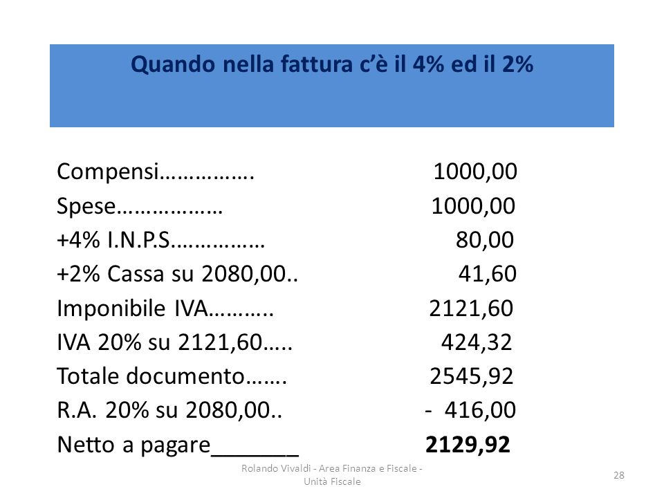 Quando nella fattura cè il 4% ed il 2% Compensi……………. 1000,00 Spese……………… 1000,00 +4% I.N.P.S.…………… 80,00 +2% Cassa su 2080,00.. 41,60 Imponibile IVA…