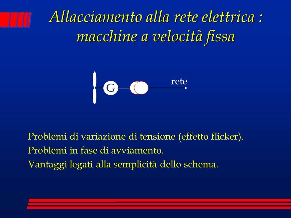 Allacciamento alla rete elettrica : macchine a velocità fissa - Problemi di variazione di tensione (effetto flicker). - Problemi in fase di avviamento