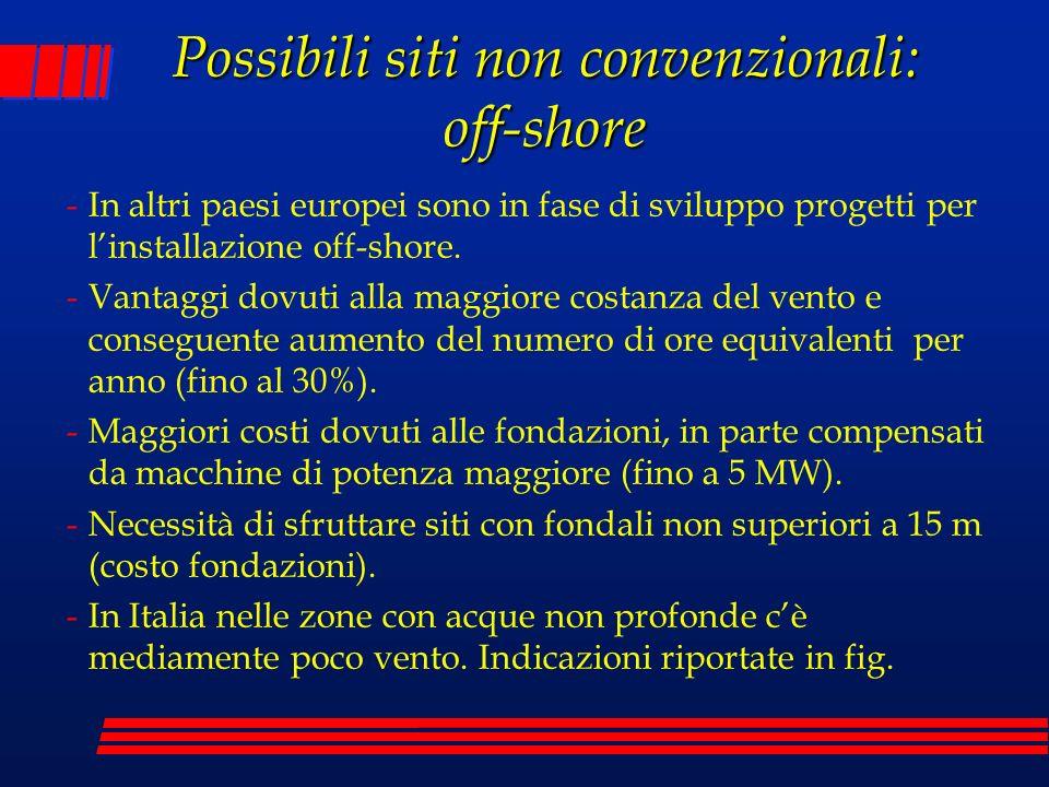 Possibili siti non convenzionali: off-shore -In altri paesi europei sono in fase di sviluppo progetti per linstallazione off-shore. -Vantaggi dovuti a