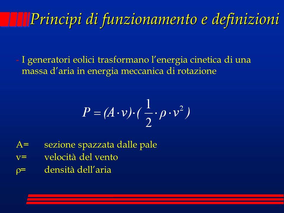 Principi di funzionamento e definizioni -I generatori eolici trasformano lenergia cinetica di una massa daria in energia meccanica di rotazione A=sezi