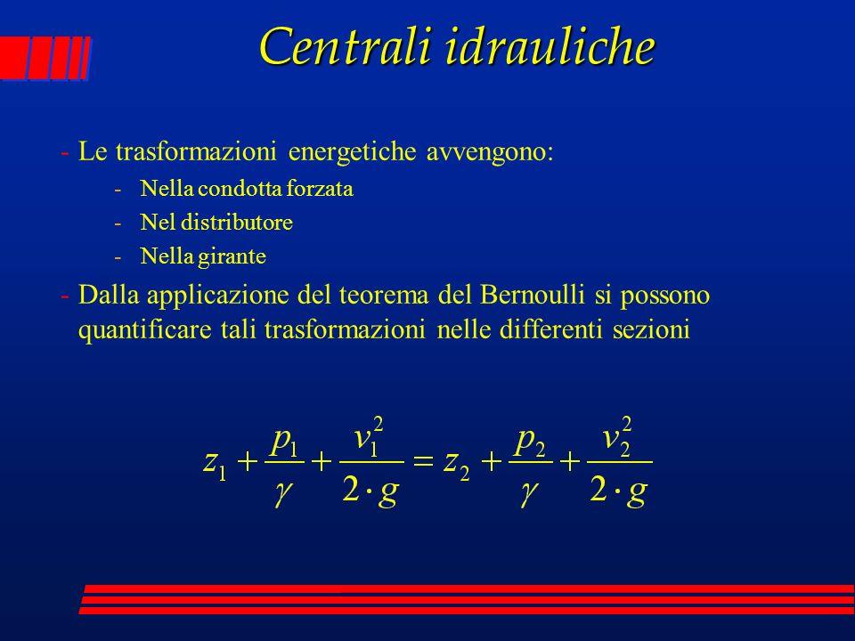 -Le trasformazioni energetiche avvengono: -Nella condotta forzata -Nel distributore -Nella girante -Dalla applicazione del teorema del Bernoulli si po
