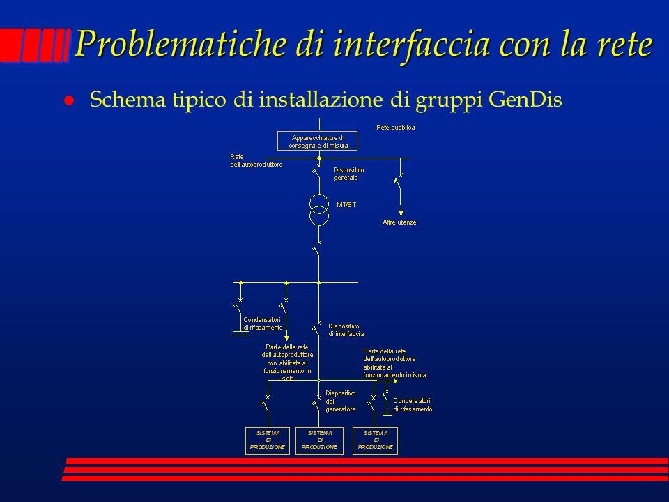 l Schema tipico di installazione di gruppi GenDis Problematiche di interfaccia con la rete