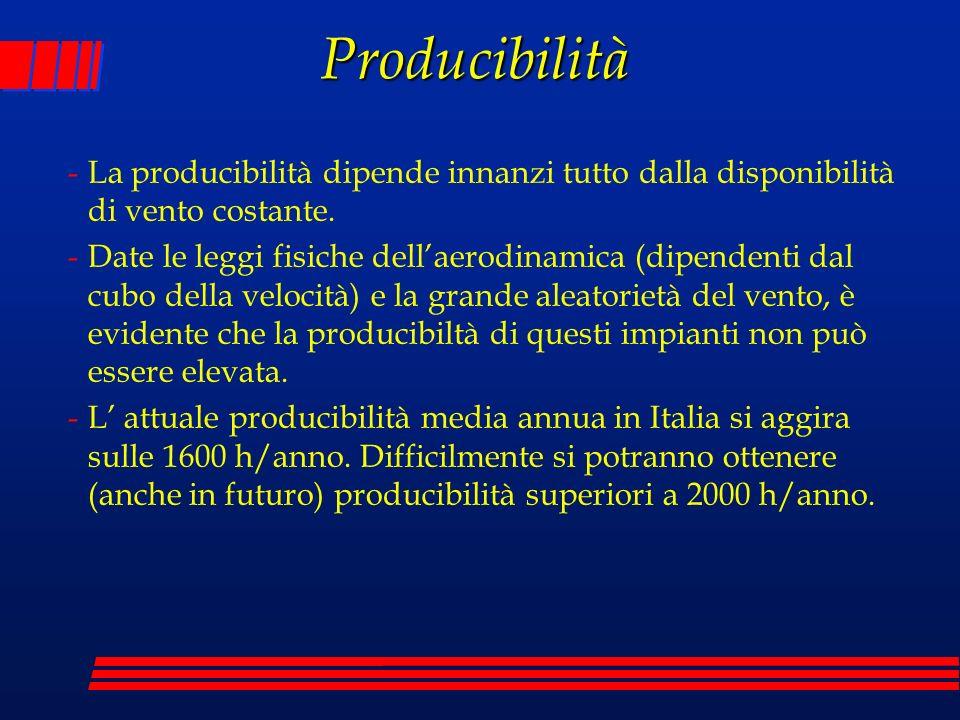Producibilità -La producibilità dipende innanzi tutto dalla disponibilità di vento costante. -Date le leggi fisiche dellaerodinamica (dipendenti dal c