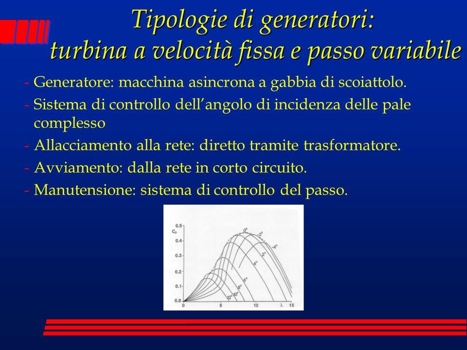 Tipologie di generatori: turbina a velocità fissa e passo variabile -Generatore: macchina asincrona a gabbia di scoiattolo. -Sistema di controllo dell