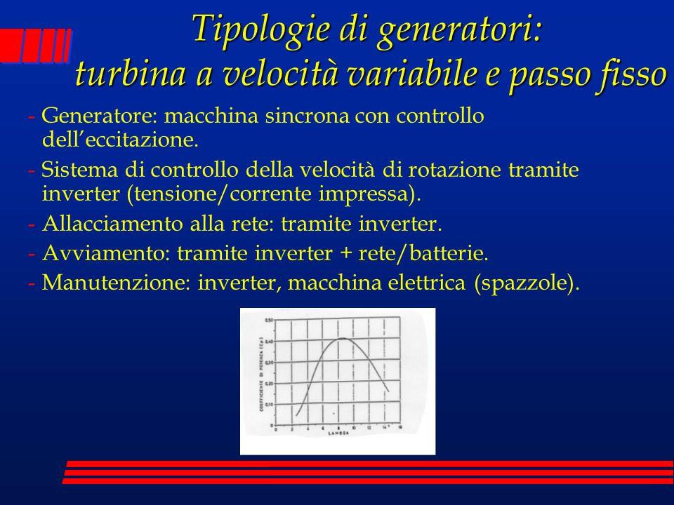 Tipologie di generatori: turbina a velocità variabile e passo fisso -Generatore: macchina sincrona con controllo delleccitazione. -Sistema di controll