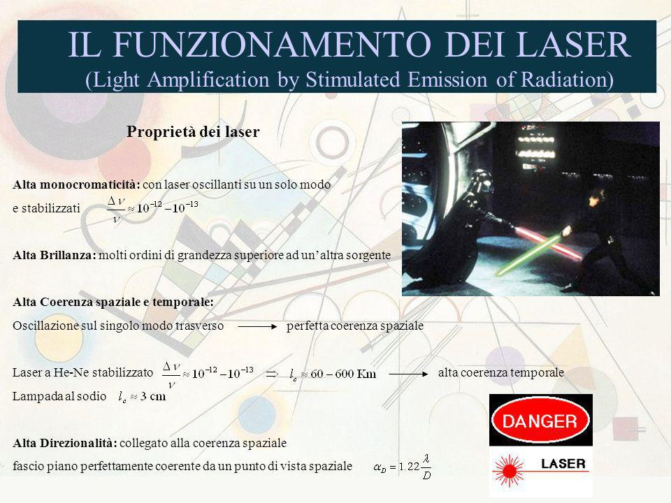 IL FUNZIONAMENTO DEI LASER (Light Amplification by Stimulated Emission of Radiation) Proprietà dei laser Alta monocromaticità: con laser oscillanti su