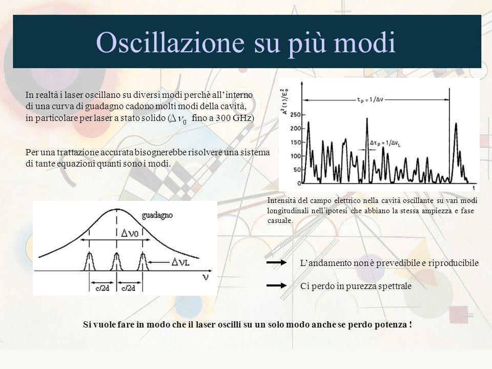Oscillazione su più modi In realtà i laser oscillano su diversi modi perchè allinterno di una curva di guadagno cadono molti modi della cavità, in par