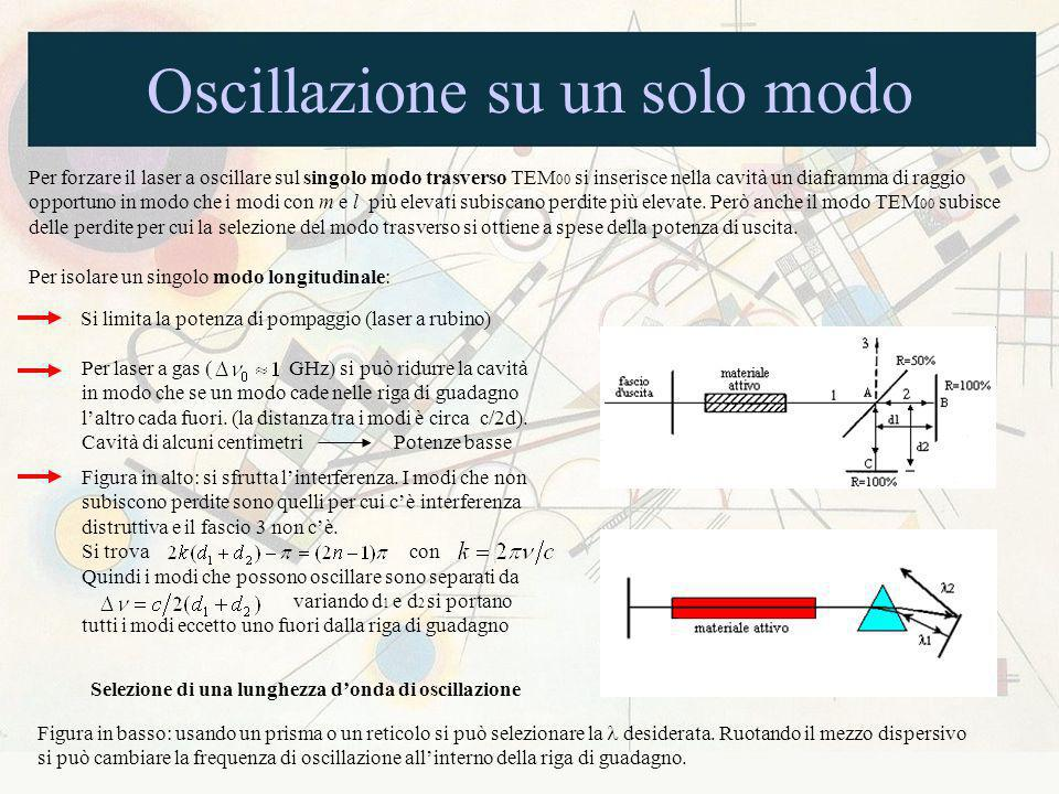 Oscillazione su un solo modo Per forzare il laser a oscillare sul singolo modo trasverso TEM 00 si inserisce nella cavità un diaframma di raggio oppor
