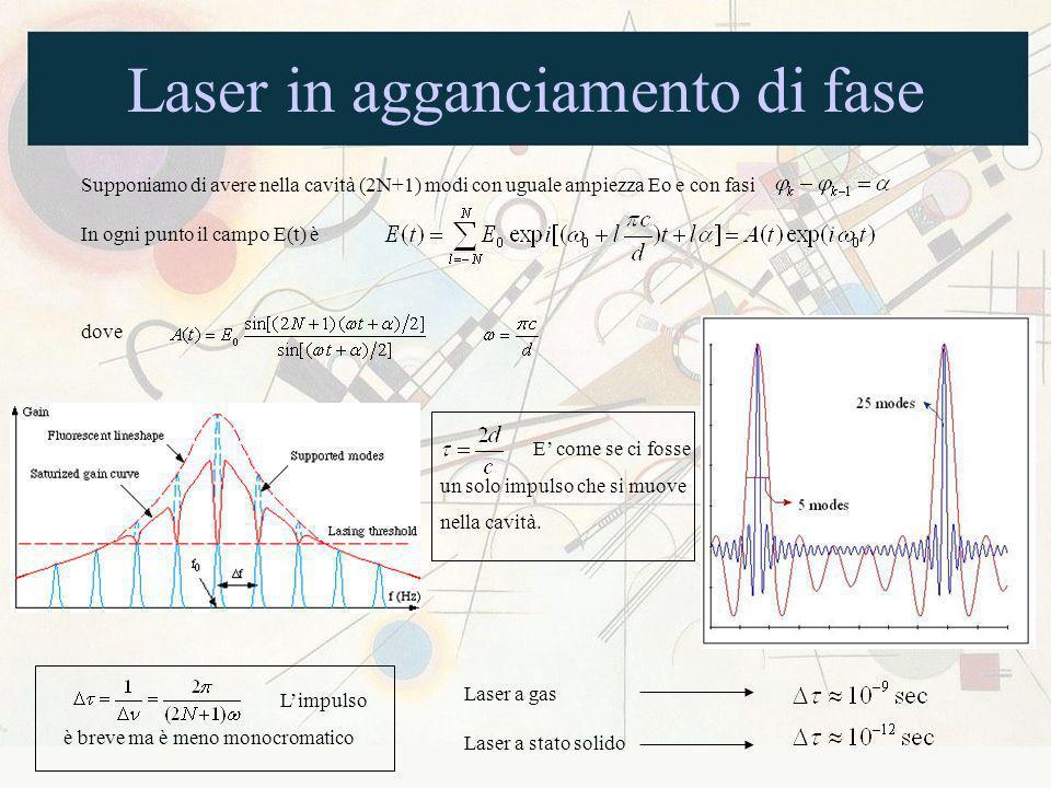 Laser in agganciamento di fase Supponiamo di avere nella cavità (2N+1) modi con uguale ampiezza Eo e con fasi In ogni punto il campo E(t) è dove E com