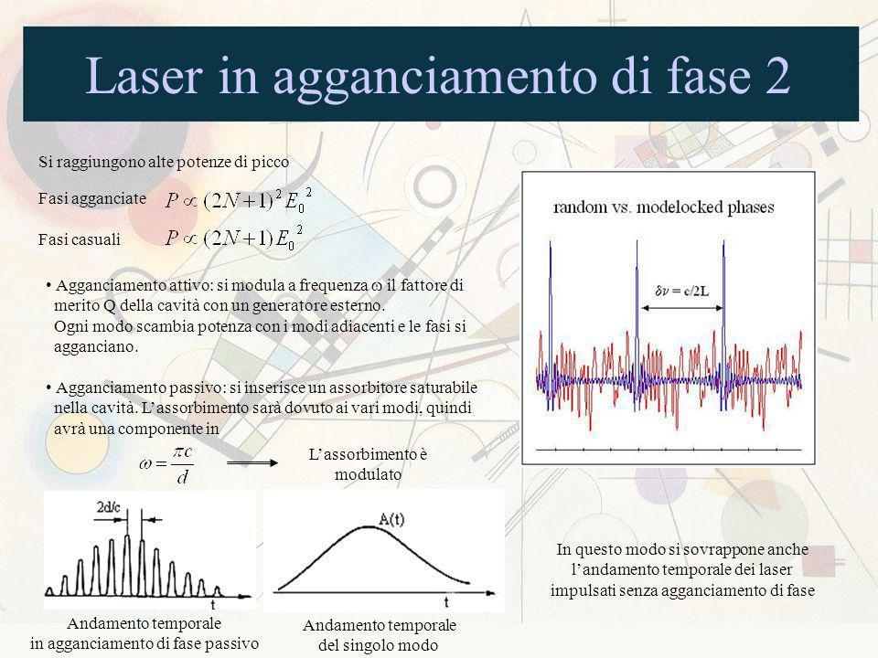 Laser in agganciamento di fase 2 Si raggiungono alte potenze di picco Fasi agganciate Fasi casuali Agganciamento attivo: si modula a frequenza il fatt