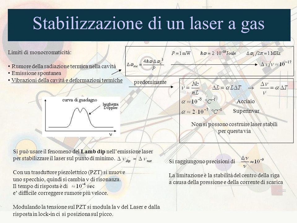 Stabilizzazione di un laser a gas Limiti di monocromaticità: Rumore della radiazione termica nella cavità Emissione spontanea Vibrazioni della cavità