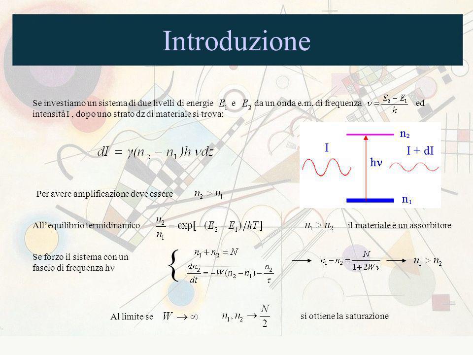 Introduzione Allequilibrio termidinamico Se investiamo un sistema di due livelli di energie e da un onda e.m. di frequenza ed intensità I, dopo uno st