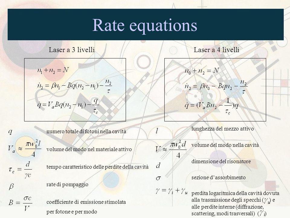 Rate equations numero totale di fotoni nella cavità volume del modo nel materiale attivo tempo caratteristico delle perdite della cavità rate di pompa