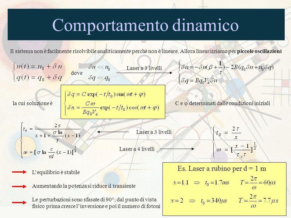 Comportamento dinamico Il sistema non è facilmente risolvibile analiticamente perchè non è lineare. Allora linearizziamo per piccole oscillazioni dove