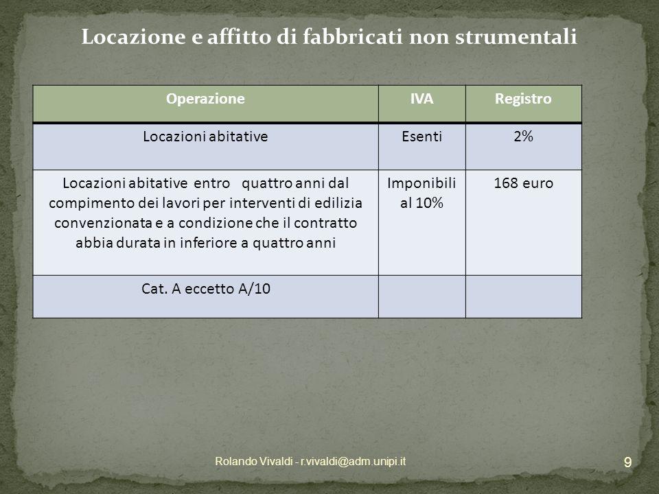 OperazioneIVARegistro Locazioni fabbricati strumentaliEsenti1% Locazioni: a.Con opzione di imponibilità b.Il locatario non è soggetto IVA c.Il locatario è soggetto IVA ma non può recuperare più del 25% di IVA sugli acquisti 21%1% Art.40 DPR 131/1986; art.5 della Tariffa parte prima allegata allo stesso Locazione e affitto di fabbricati strumentali OperazioneIVARegistro Locazioni fabbricati strumentaliEsenti1% Locazioni: a.Con opzione di imponibilità b.Il locatario non è soggetto IVA c.Il locatario è soggetto IVA ma non può recuperare più del 25% di IVA sugli acquisti 20%1% Art.40 DPR 131/1986; art.5 della Tariffa parte prima allegata allo stesso Rolando Vivaldi - r.vivaldi@adm.unipi.it 10