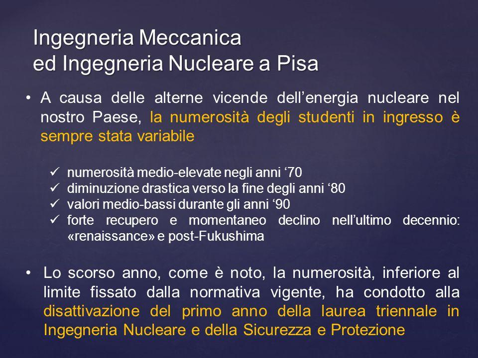 Ingegneria Meccanica ed Ingegneria Nucleare a Pisa A causa delle alterne vicende dellenergia nucleare nel nostro Paese, la numerosità degli studenti i