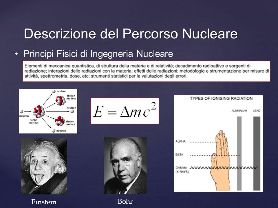 Descrizione del Percorso Nucleare Principi Fisici di Ingegneria Nucleare Einstein Bohr