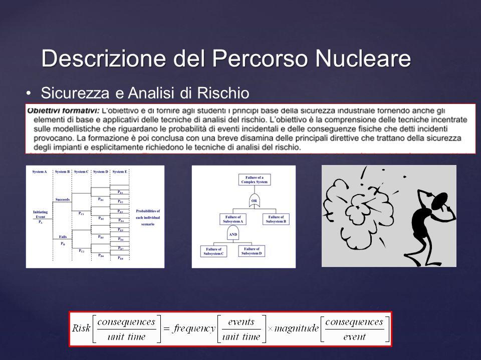 Descrizione del Percorso Nucleare Sicurezza e Analisi di Rischio