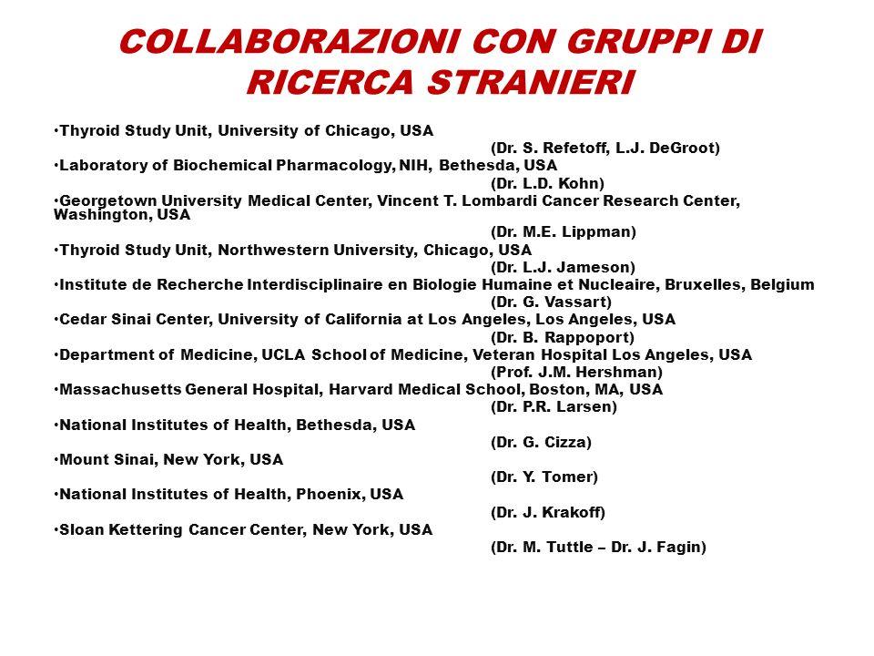 Thyroid Study Unit, University of Chicago, USA (Dr.