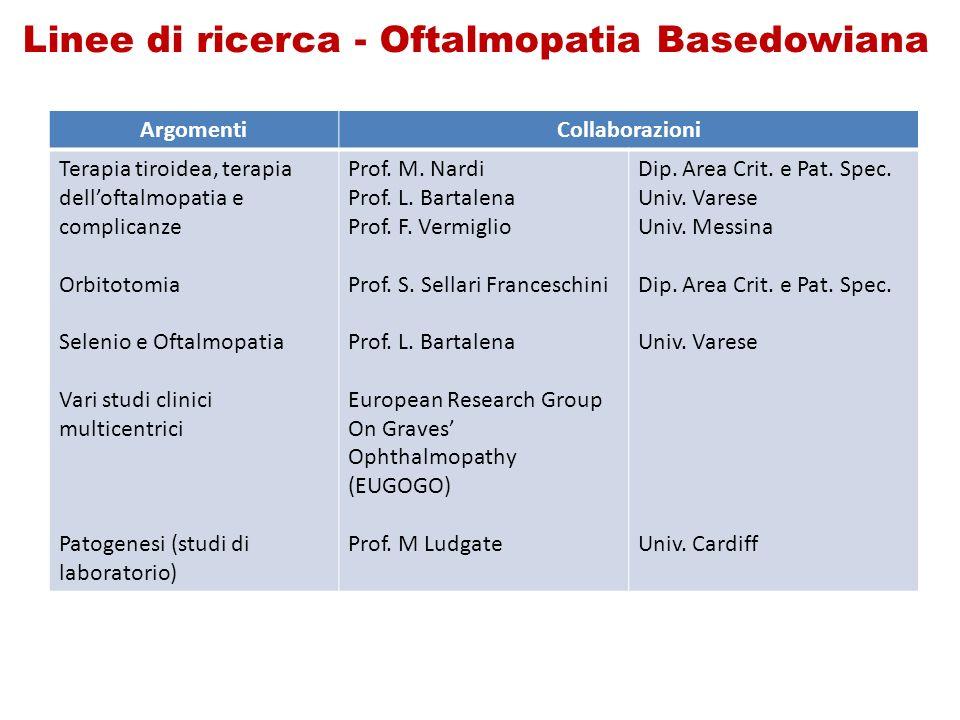 ArgomentiCollaborazioni Terapia tiroidea, terapia delloftalmopatia e complicanze Orbitotomia Selenio e Oftalmopatia Vari studi clinici multicentrici Patogenesi (studi di laboratorio) Prof.