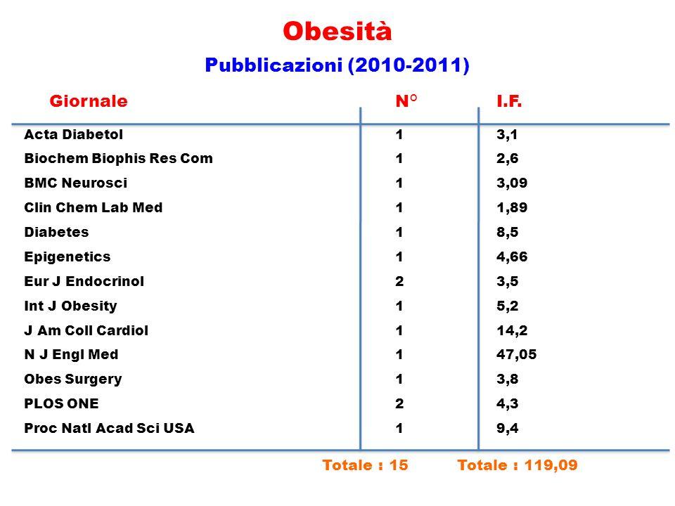 Pubblicazioni (2010-2011) GiornaleN°I.F.