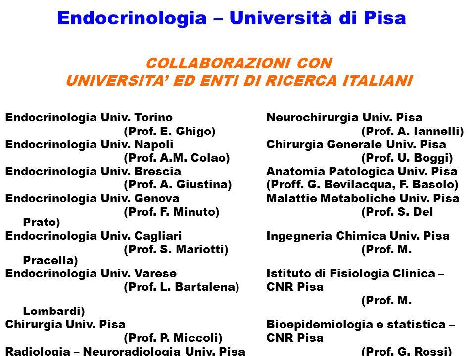 Endocrinologia – Università di Pisa COLLABORAZIONI CON UNIVERSITA ED ENTI DI RICERCA ITALIANI Endocrinologia Univ.