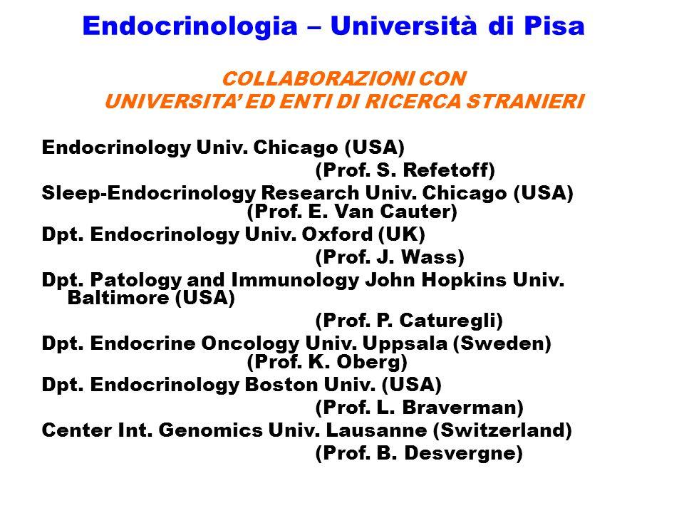 Endocrinologia – Università di Pisa COLLABORAZIONI CON UNIVERSITA ED ENTI DI RICERCA STRANIERI Endocrinology Univ.