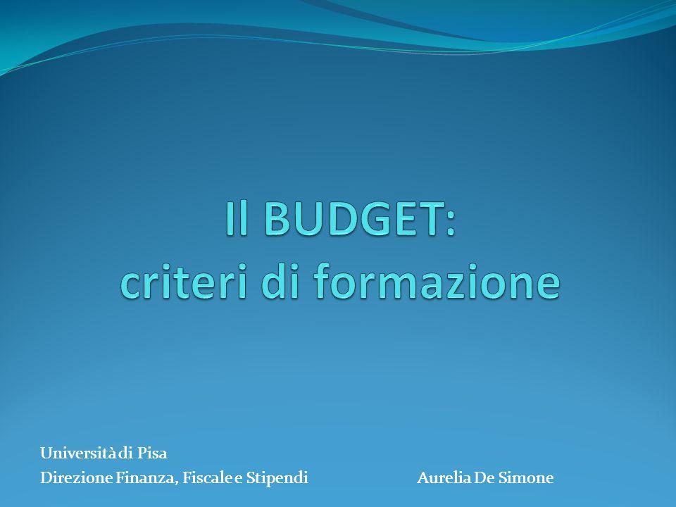 Università di Pisa Direzione Finanza, Fiscale e Stipendi Aurelia De Simone Università di Pisa Direzione Finanza, Fiscale e Stipendi Aurelia De Simone