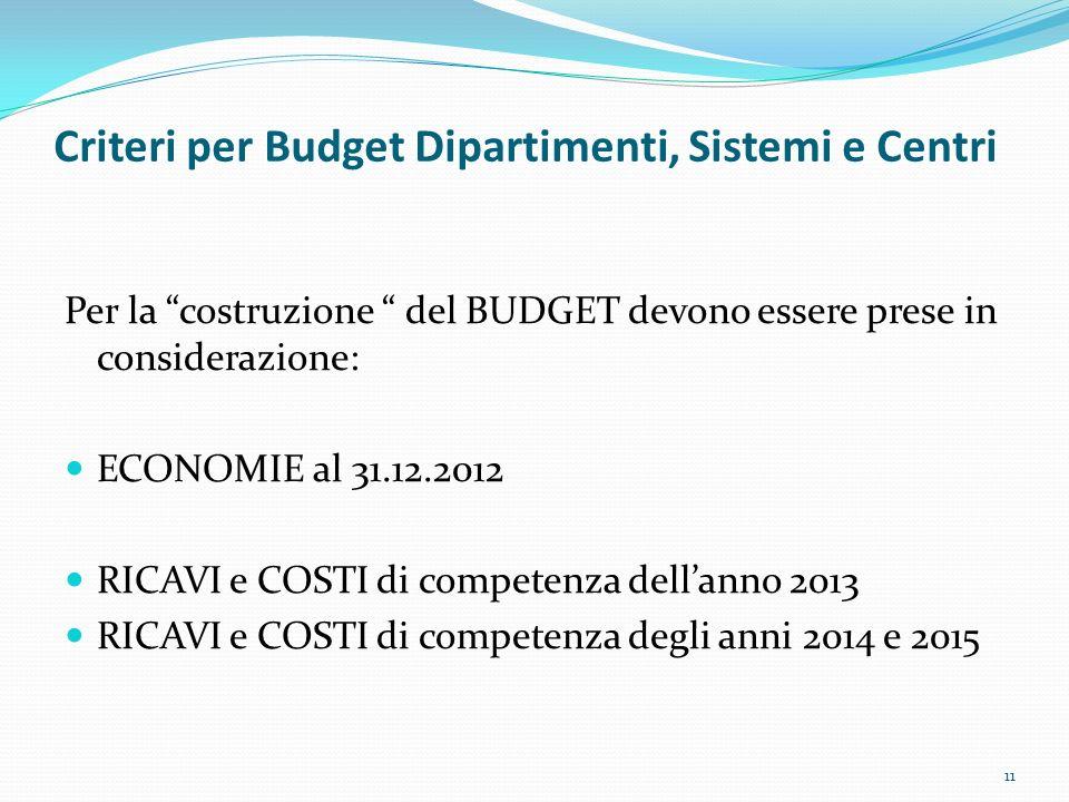Criteri per Budget Dipartimenti, Sistemi e Centri Per la costruzione del BUDGET devono essere prese in considerazione: ECONOMIE al 31.12.2012 RICAVI e