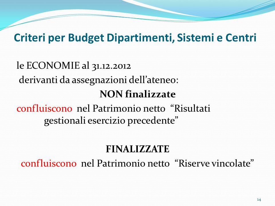 Criteri per Budget Dipartimenti, Sistemi e Centri le ECONOMIE al 31.12.2012 derivanti da assegnazioni dellateneo: NON finalizzate confluiscono nel Pat