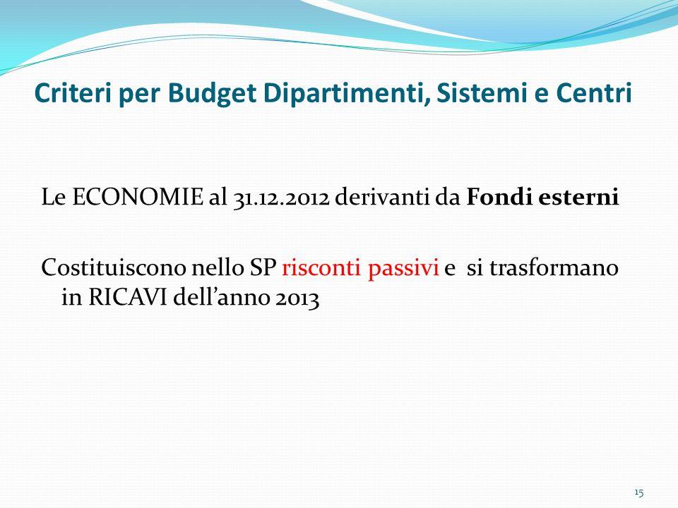 Criteri per Budget Dipartimenti, Sistemi e Centri Le ECONOMIE al 31.12.2012 derivanti da Fondi esterni Costituiscono nello SP risconti passivi e si tr