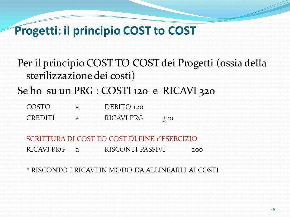 Progetti: il principio COST to COST Per il principio COST TO COST dei Progetti (ossia della sterilizzazione dei costi) Se ho su un PRG : COSTI 120 e R