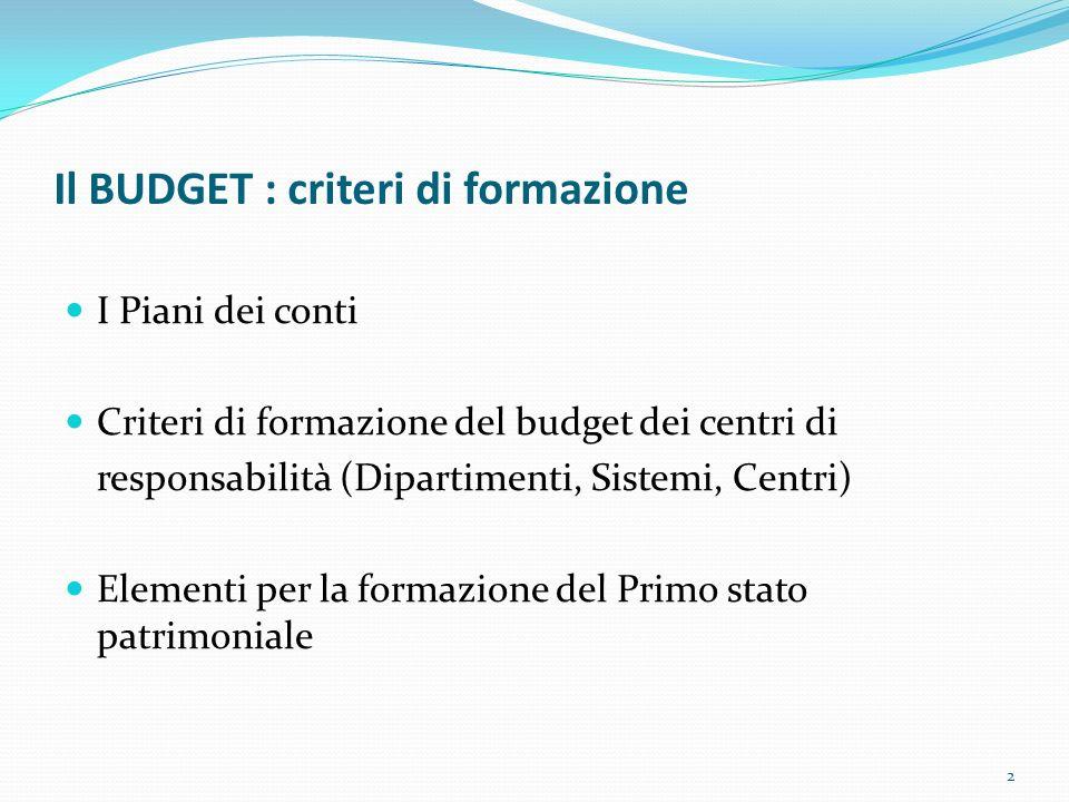 Il BUDGET : criteri di formazione I Piani dei conti Criteri di formazione del budget dei centri di responsabilità (Dipartimenti, Sistemi, Centri) Elem