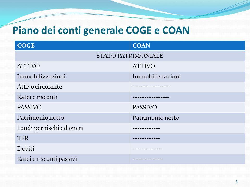 Piano dei conti generale COGE e COAN 3 COGECOAN STATO PATRIMONIALE ATTIVO Immobilizzazioni Attivo circolante---------------- Ratei e risconti---------