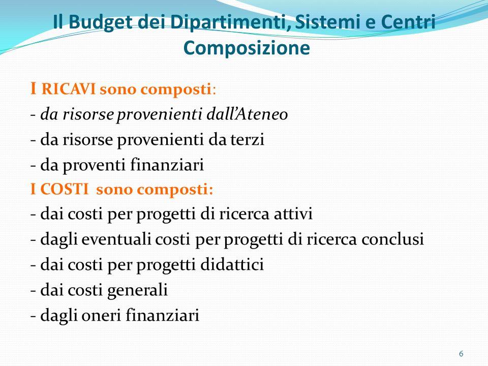 Piano dei conti per Budget Dipartimenti, Sistemi e Centri 7 RICAVICOSTI Proventi PropriCosti per progetti ContributiCosti generali Altri proventiOneri diversi di gestione Da Ateneo