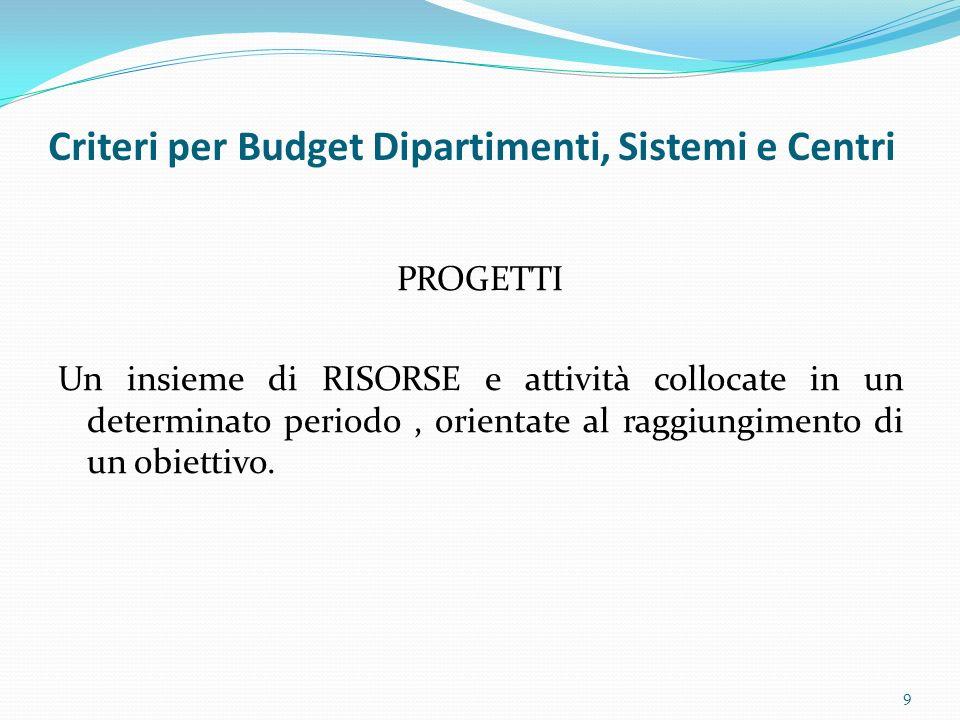 Criteri per Budget Dipartimenti, Sistemi e Centri PROGETTI Un insieme di RISORSE e attività collocate in un determinato periodo, orientate al raggiung