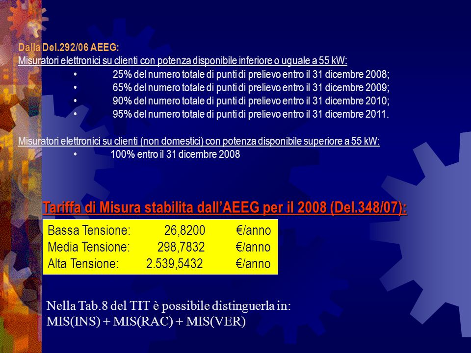 Tariffa di Misura stabilita dallAEEG per il 2008 (Del.348/07): Bassa Tensione: 26,8200 /anno Media Tensione: 298,7832 /anno Alta Tensione: 2.539,5432