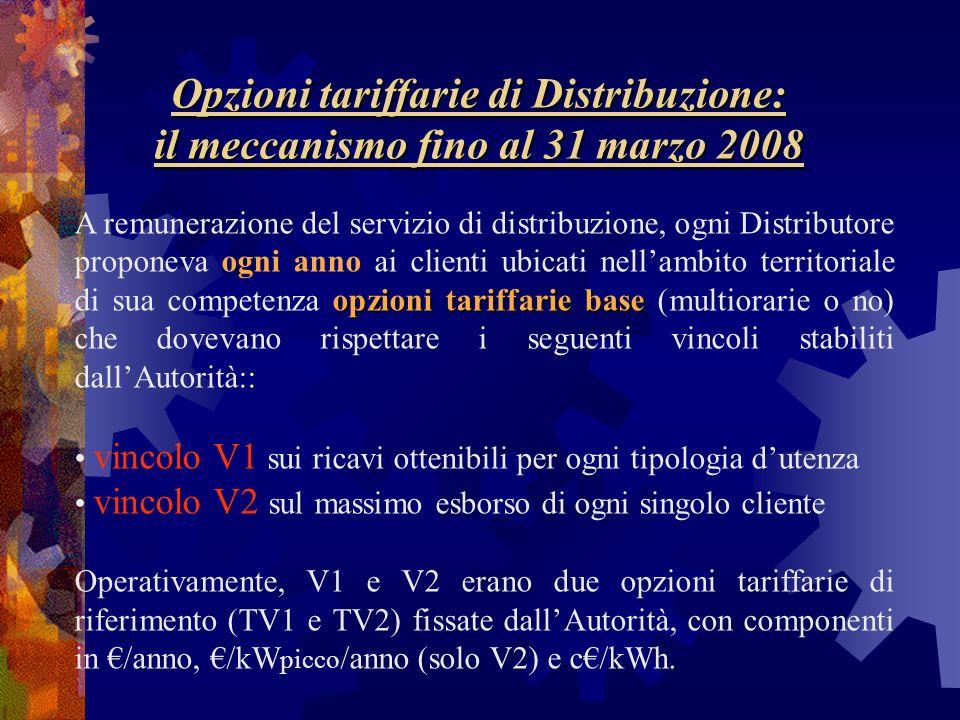 Opzioni tariffarie di Distribuzione: il meccanismo fino al 31 marzo 2008 opzioni tariffarie base A remunerazione del servizio di distribuzione, ogni D
