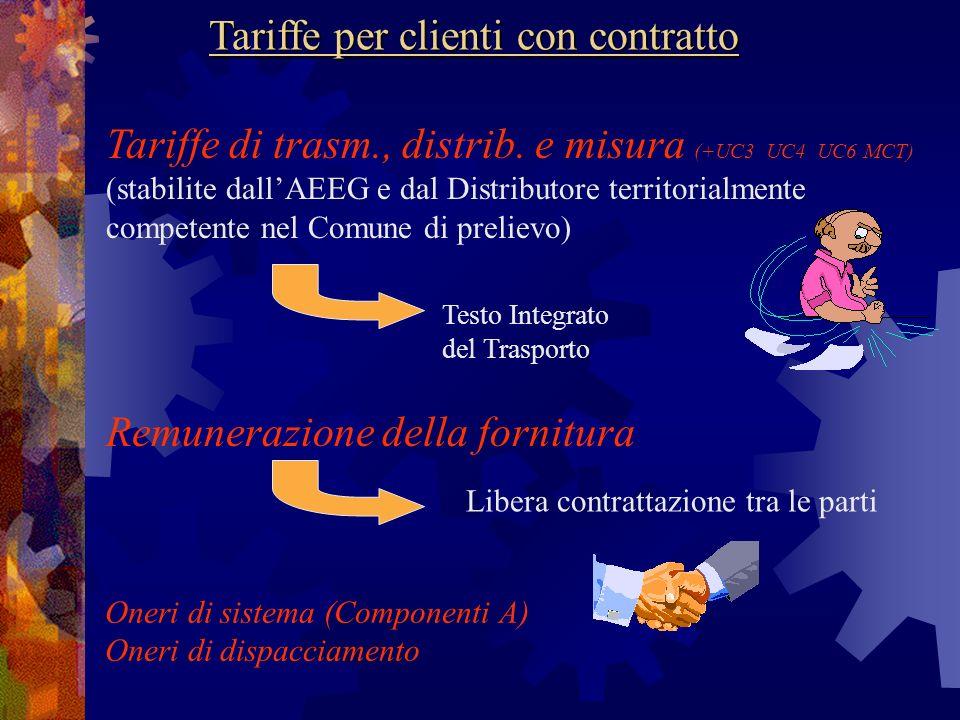 Tariffe per clienti con contratto Tariffe di trasm., distrib. e misura (+UC3 UC4 UC6 MCT) (stabilite dallAEEG e dal Distributore territorialmente comp
