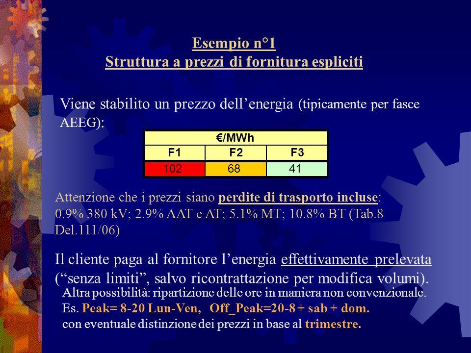 Esempio n°1 Struttura a prezzi di fornitura espliciti Viene stabilito un prezzo dellenergia (tipicamente per fasce AEEG) : Attenzione che i prezzi sia