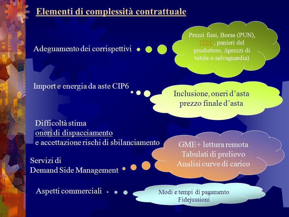 Elementi di complessità contrattuale Adeguamento dei corrispettivi Import e energia da aste CIP6 Difficoltà stima oneri di dispacciamento e accettazio