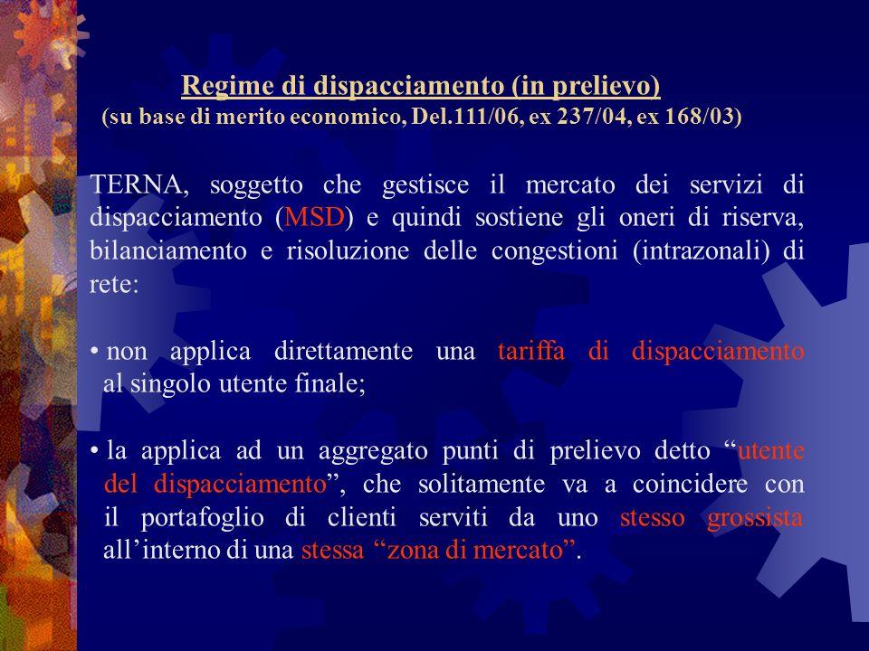 Regime di dispacciamento (in prelievo) (su base di merito economico, Del.111/06, ex 237/04, ex 168/03) TERNA, soggetto che gestisce il mercato dei ser
