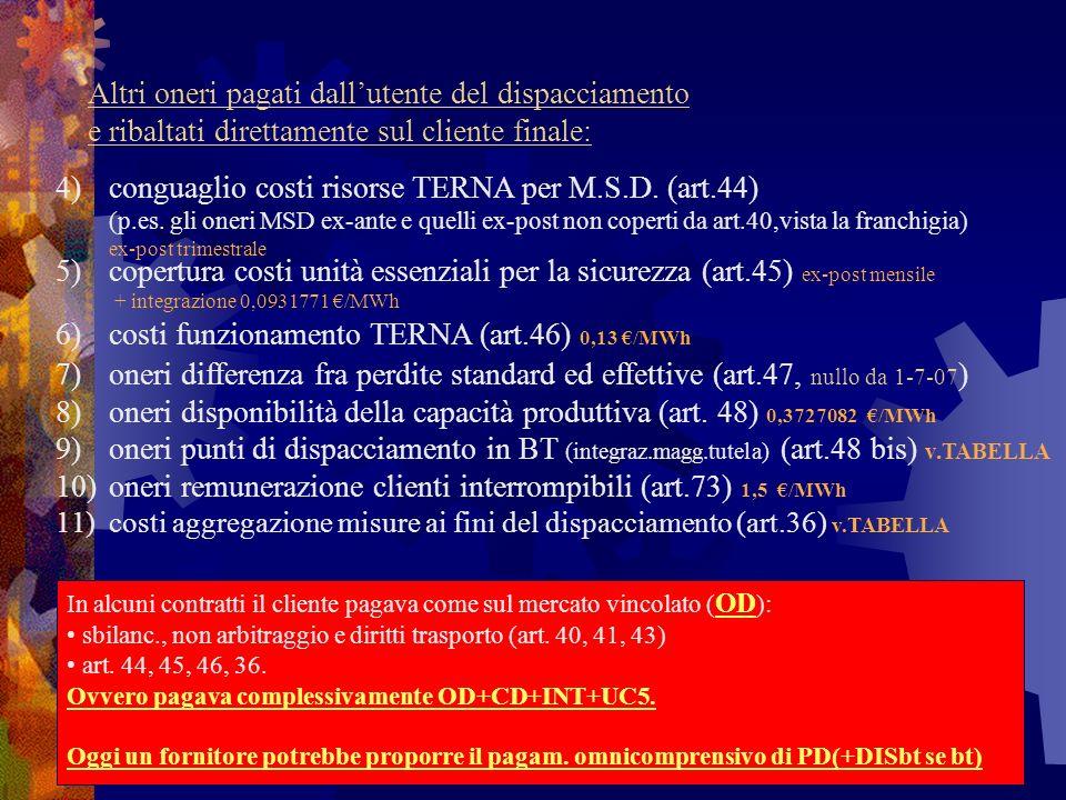 4)conguaglio costi risorse TERNA per M.S.D. (art.44) (p.es. gli oneri MSD ex-ante e quelli ex-post non coperti da art.40,vista la franchigia) ex-post