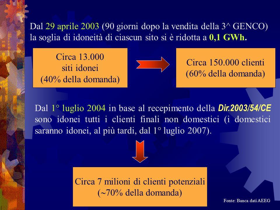 QUADRO TARIFFARIO 2004-2007 PRINCIPALI RIFERIMENTI NORMATIVI: Del.