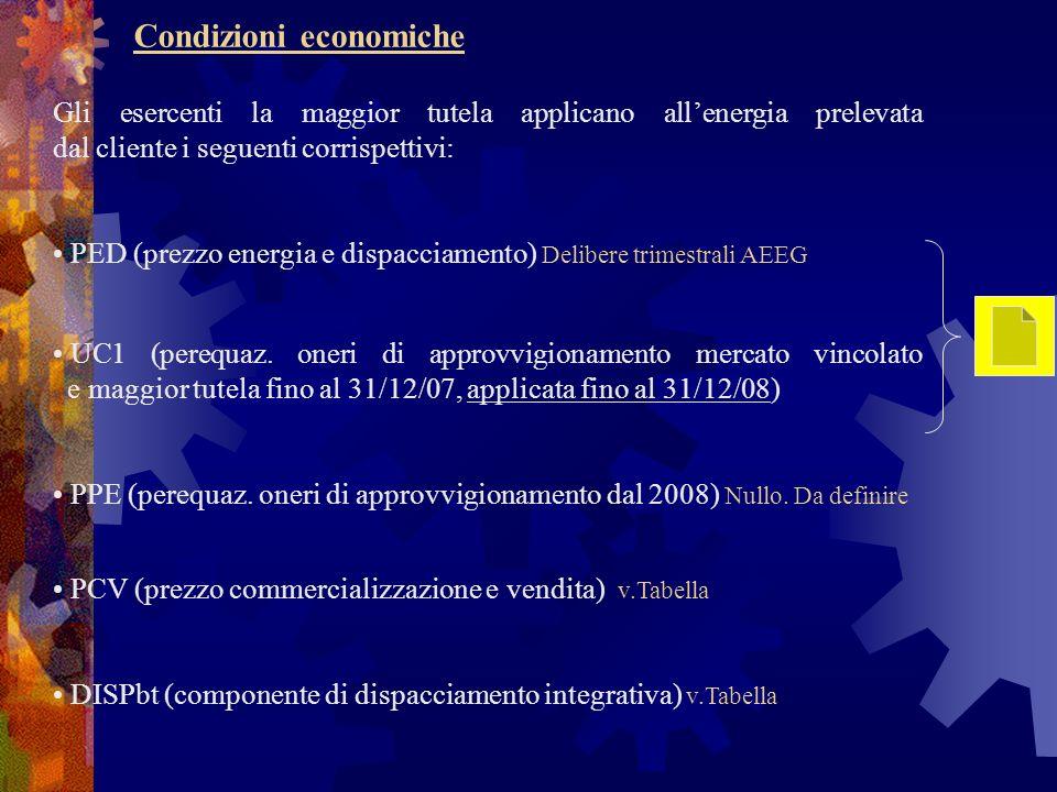 Gli esercenti la maggior tutela applicano allenergia prelevata dal cliente i seguenti corrispettivi: PED (prezzo energia e dispacciamento) Delibere tr